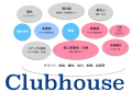 clubhouse相関